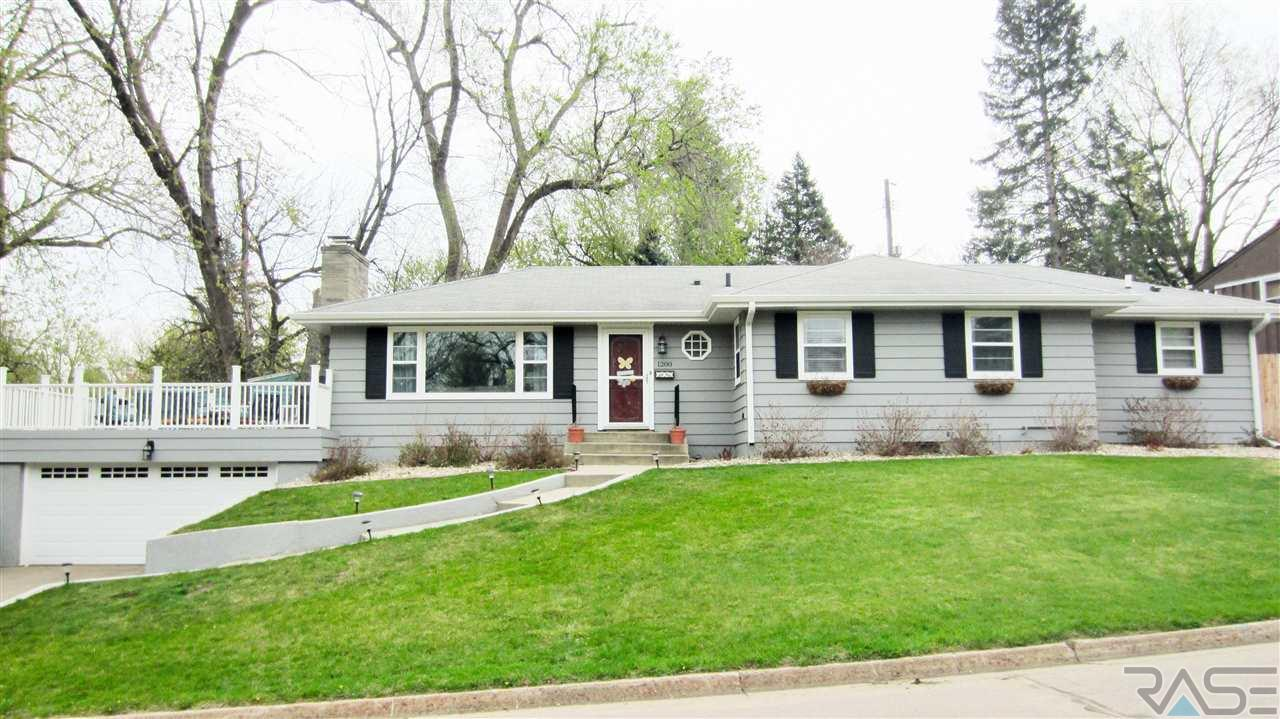 1200 S Lyndale Ave, SIOUX FALLS